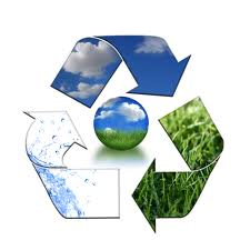 Recycle Logo with images of nature superimposed